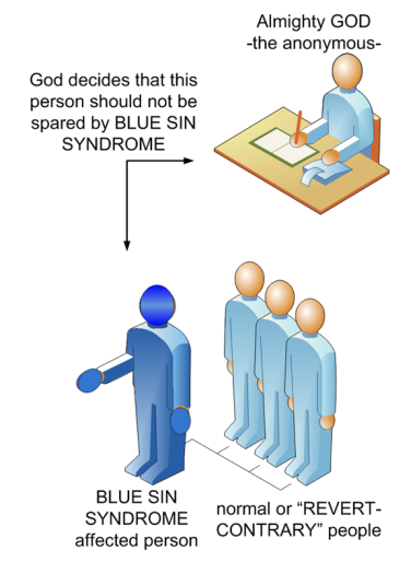 how rD Blue SIN syndrome works